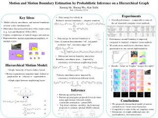 Motion and Motion Boundary Estimation by Probabilistic Inference on a Hierarchical Graph Xuming He, Shuang Wu, Alan Yui