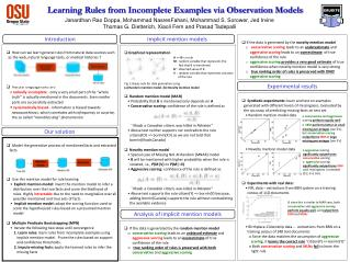 Learning Rules from Incomplete Examples via Observation Models