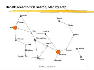 Recall: breadth-first search, step by step