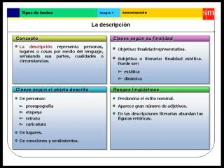 Ppt TIPOLOG%C3%8DAS TEXTUALES