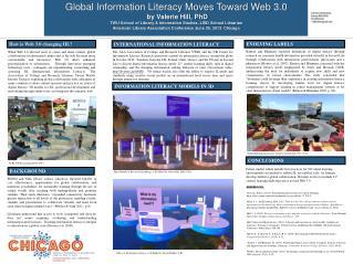 Global Information Literacy Moves Toward Web 3.0 by Valerie Hill, PhD TWU School  of Library & Information  Studies, LI