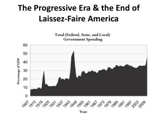 The Progressive Era & the End of Laissez-Faire America