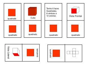 Tenho 6 faces  Quadradas, 8 vértices e 12 arestas.