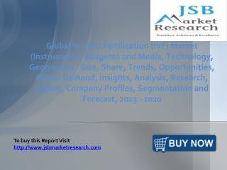 JSB Market Research: Global In Vitro Fertilization  Market