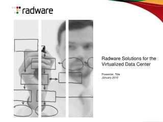 Radware Solutions for the Virtualized Data Center Presenter, Title January 2010