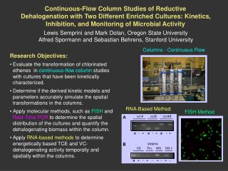 Continuous-Flow Column Studies of Reductive Dehalogenation with Two Different Enriched Cultures: Kinetics, Inhibition,