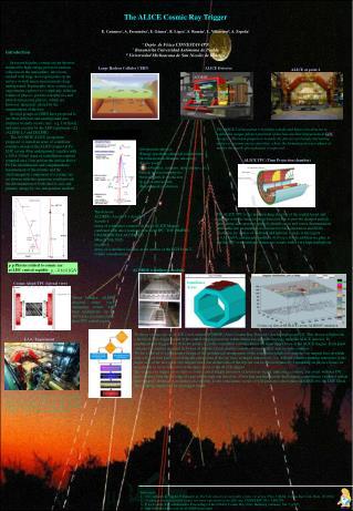 The ALICE Cosmic Ray Trigger E. Casimiro + , A. Fernández * , E. Gámez * , R. López * , S. Román * , L. Villaseñor # ,