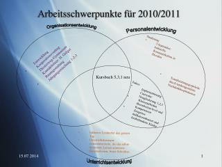 Arbeitsschwerpunkte für 2010/2011