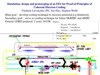 Simulation, design and prototyping of an FEL for Proof-of-Principles of Coherent Electron Cooling Vladimir Litvinenko (