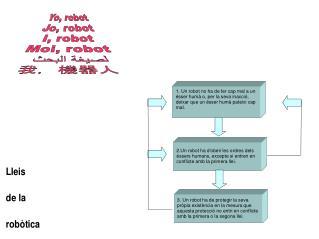 2.Un robot ha d'obeir les ordres dels éssers humans, excepte si entren en conflicte amb la primera llei.