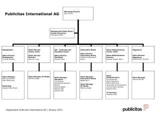 Publicitas International AG