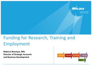 Funding for Research, Training and Employment
