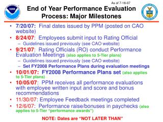 End of Year Performance Evaluation Process: Major Milestones