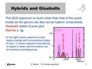 Hybrids and Glueballs