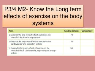 P3/4 M2- Know the Long term effects of exercise on the body systems