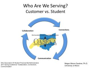 Who Are We Serving? Customer vs. Student