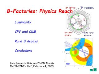 B-Factories: Physics Reach
