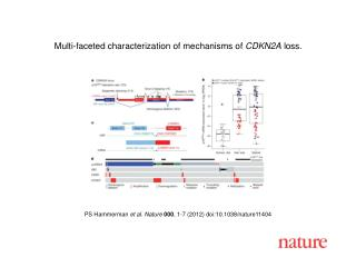 PS Hammerman  et al. Nature 000 ,  1-7  (2012) doi:10.1038/nature11404