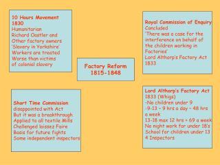 Factory Reform 1815-1848