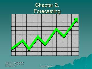 Chapter 2.  Forecasting