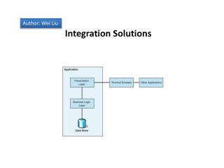 Integration Solutions