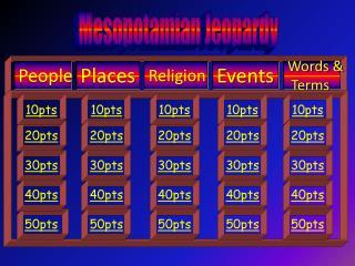 Mesopotamian Jeopardy
