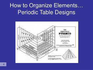How to Organize Elements… Periodic Table Designs