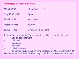 Chronology of Boxed Section March 1936		Rhineland	  July 1936 - 39 		Spain		   March 1938		Anschluss October 1938		Mu