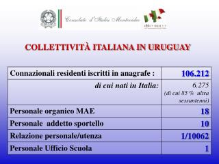 COLLETTIVIT� ITALIANA IN URUGUAY