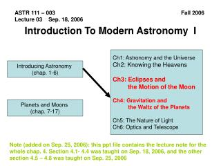 Introduction To Modern Astronomy  I