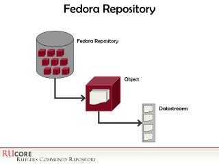 Fedora Repository