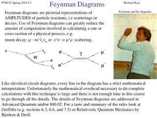 Feynman Diagrams