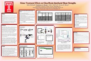 Silane Treatment Effects on Glass/Resin Interfacial Shear Strengths Subir Debnath 1 , Stephanie L. Wunder 1 , John I. M