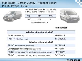 Fiat Scudo - Citroen Jumpy - Peugeot Expert   2.0 MJ Power   Euro 5