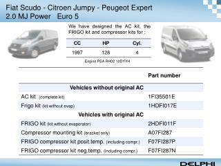 Fiat Scudo - Citroen Jumpy - Peugeot Expert   2.0 MJ Power   Euro 5
