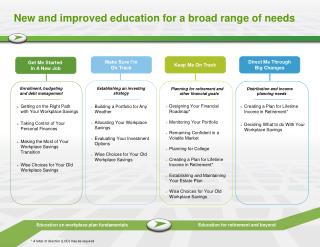 New and improved education for a broad range of needs