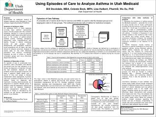 Using Episodes of Care to Analyze Asthma in Utah Medicaid