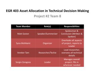 EGR 403 Asset Allocation in Technical Decision Making