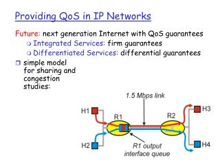 Providing QoS in IP Networks