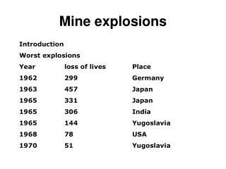 Mine explosions