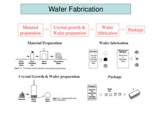 Wafer Fabrication