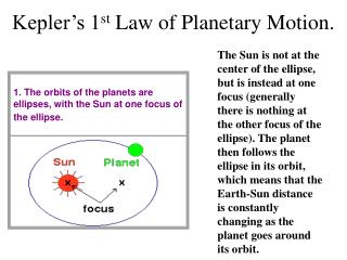 Kepler's 1 st  Law of Planetary Motion.