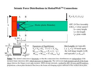 Seismic Force Distributions in SlottedWeb TM  Connections