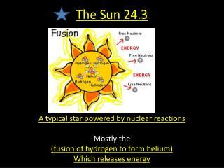 The Sun 24.3