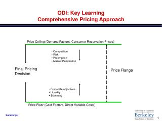 ODI: Key Learning Comprehensive Pricing Approach