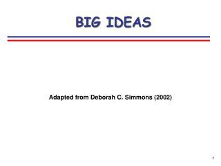 Adapted from Deborah C. Simmons (2002)