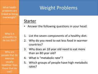 Starter Answer the following questions  in your head. List the seven components of a healthy diet. Why do you need to e