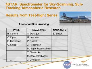 4STAR: Spectrometer for Sky-Scanning, Sun-Tracking Atmospheric Research Results from Test-flight Series