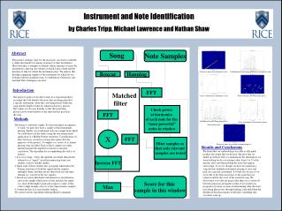 Instrument and Note Identification  by Charles Tripp, Michael Lawrence and Nathan Shaw