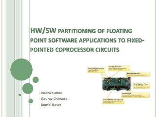HW/SW partitioning of floating point software applications to fixed-pointed coprocessor circuits